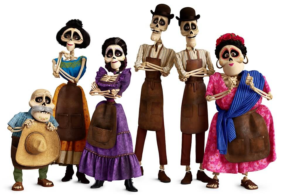 Coco film review - Alondon israelis in London and UK