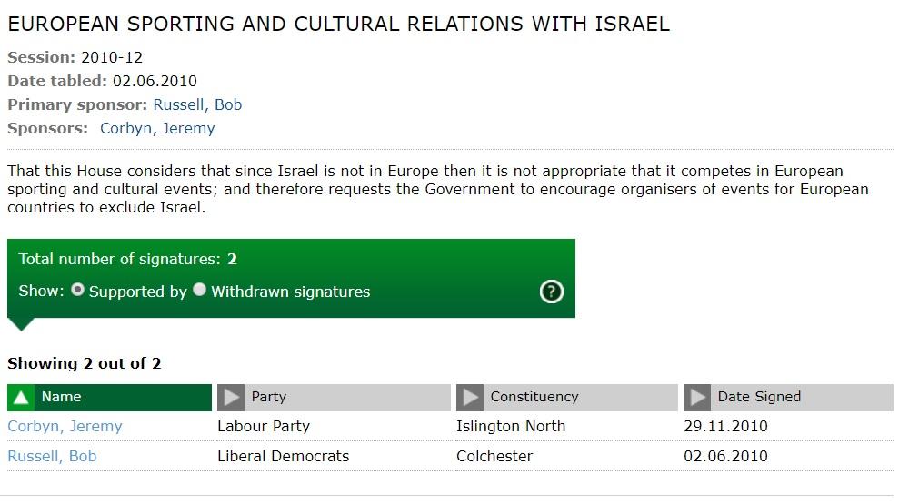 ההצעה שעליה חתם ג'רמי קורבין. צילום מתוך אתר הפרלמנט הבריטי